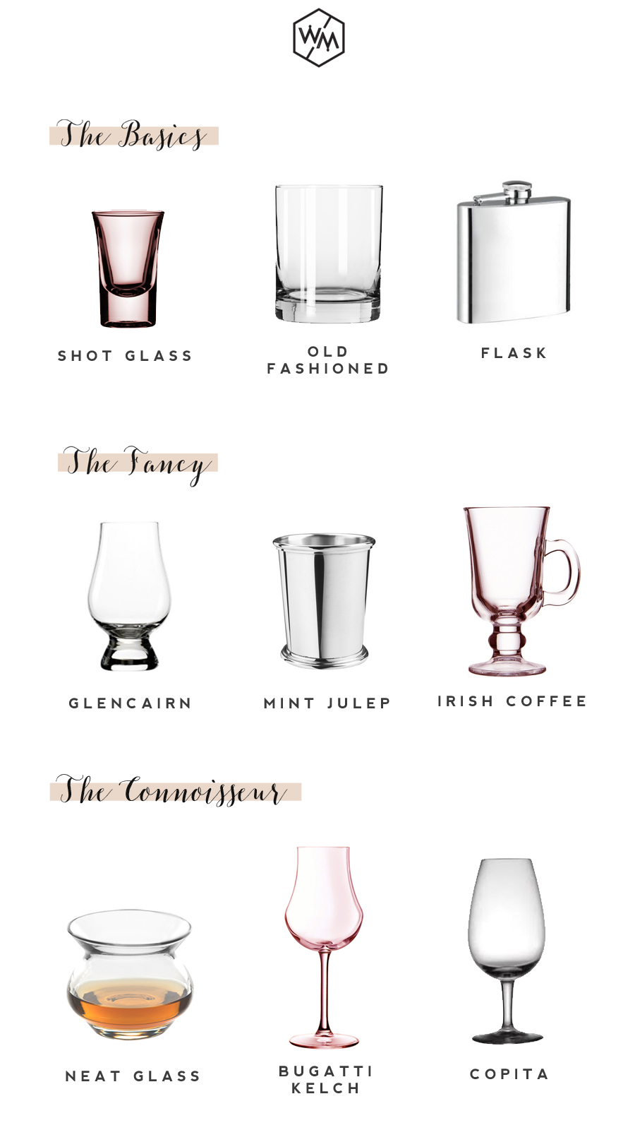 Whiskey Glass Types - Whiskey Muse