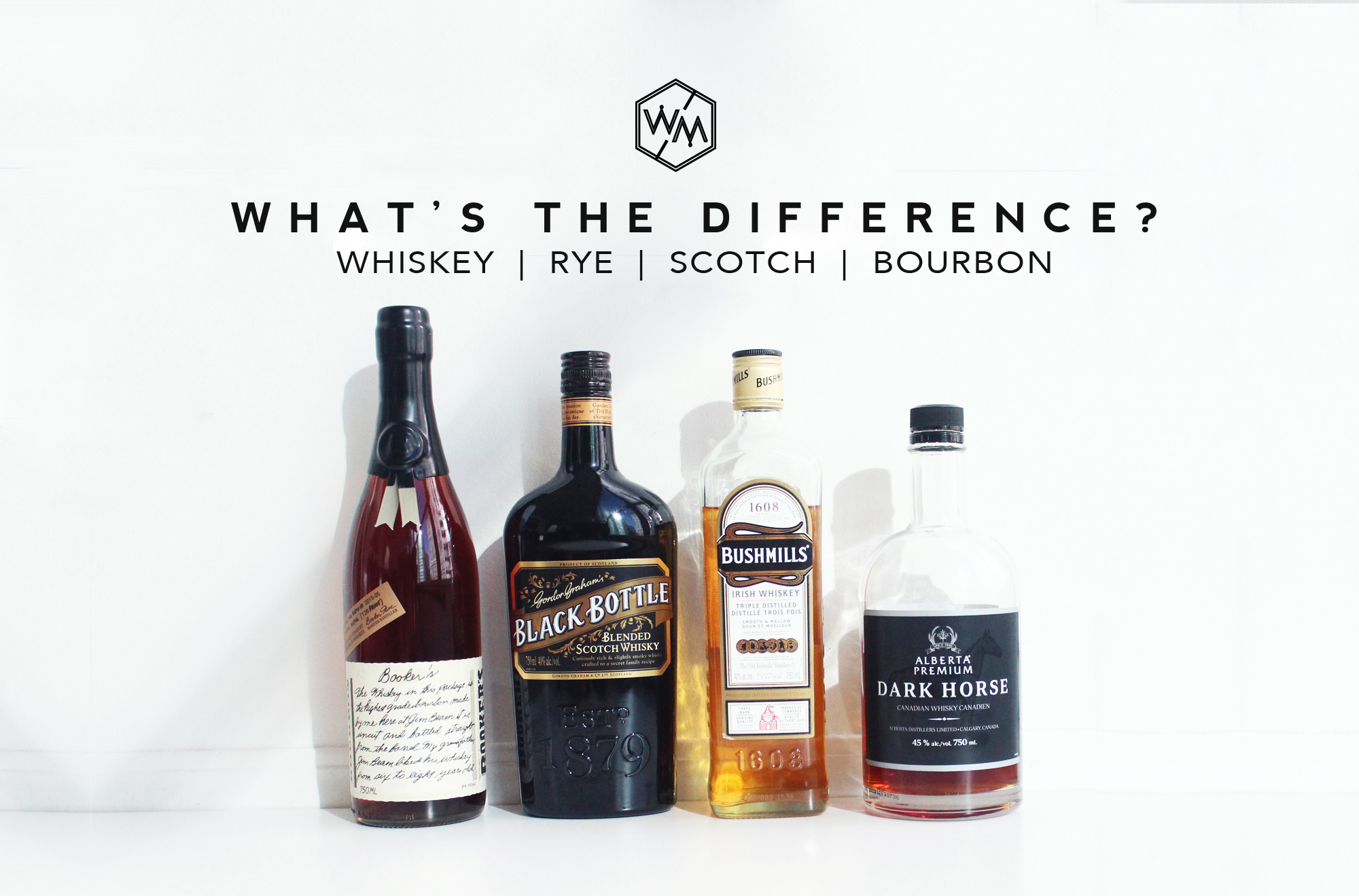 How to distinguish between whiskey