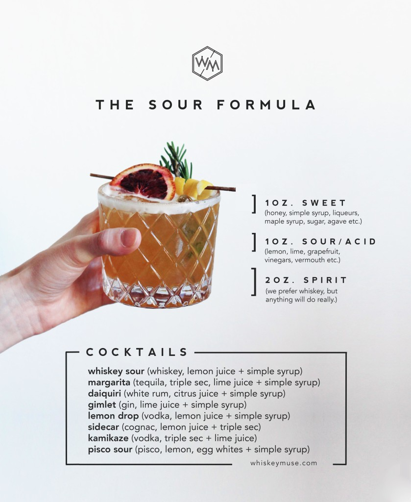 the sour formula - whiskey muse