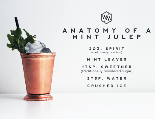 Mint Julep - Whiskey Muse