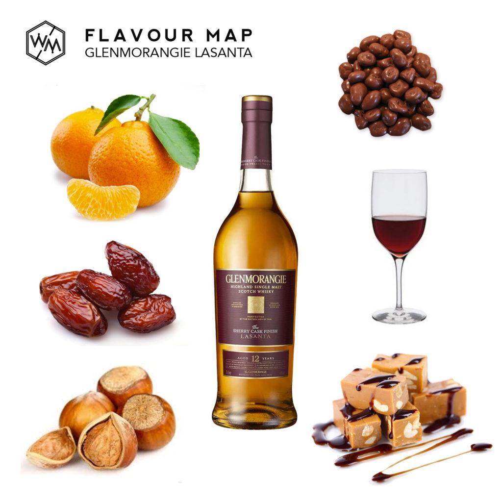 Glenmorangie Lasanta Flavor Map