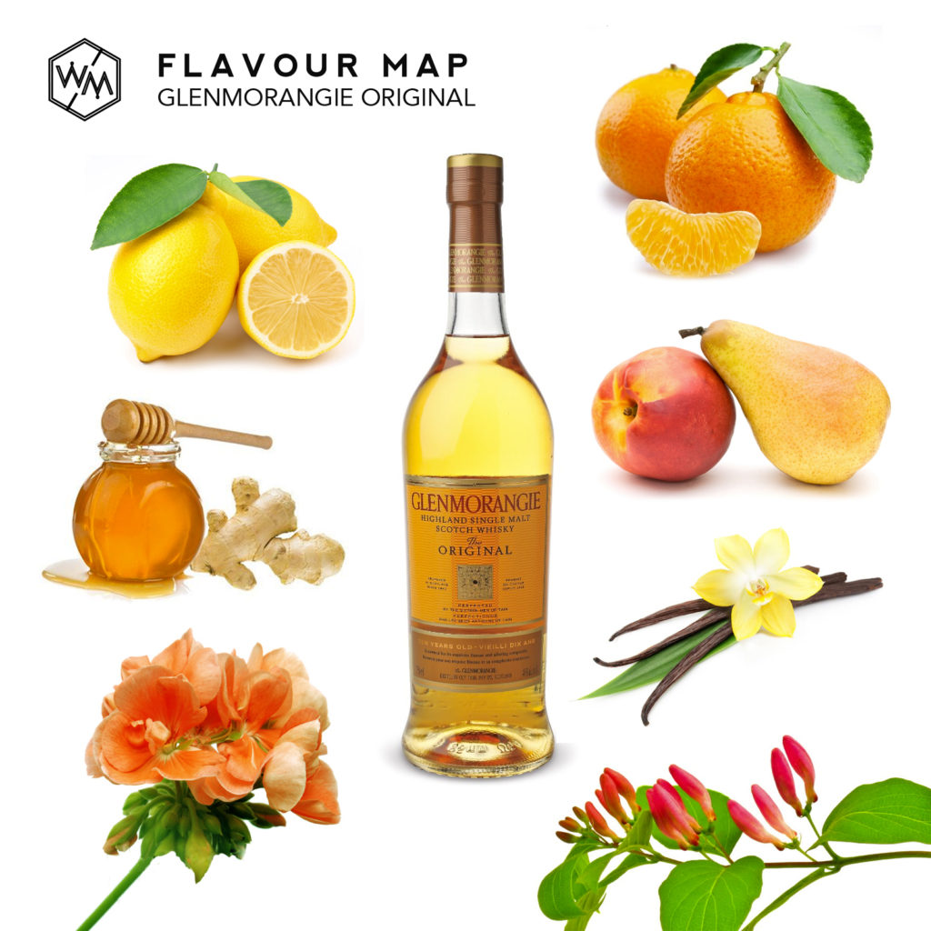 Glenmorangie Original Flavor Map