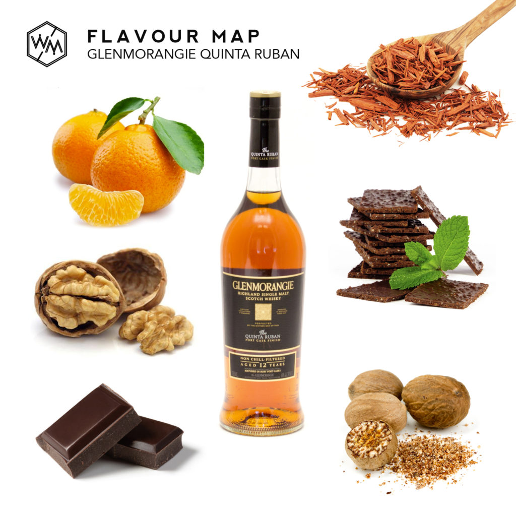 Glenmorangie Quinta Ruban Flavor Map