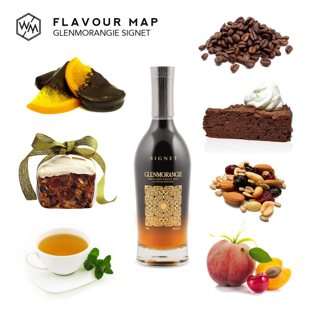 Glenmorangie Signet Flavor Map