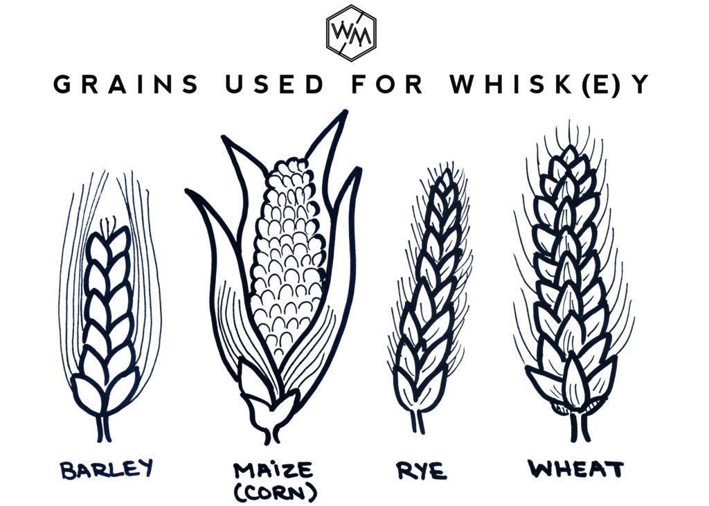 Main Whiskey Grains Used