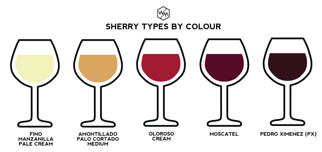 sherry types by colour - whiskey muse